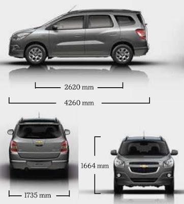 Spesifikasi Chevrolet Spin